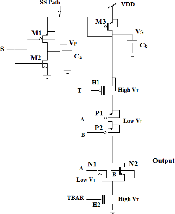 A Novel High Performance Low Power Cmos Nor Gate Using Voltage