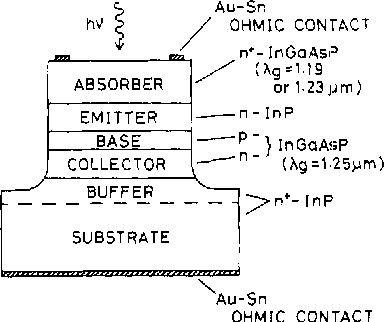 Fig. 4. Schematic cross section of the wavelength-selective HPT fabricated in the present work.