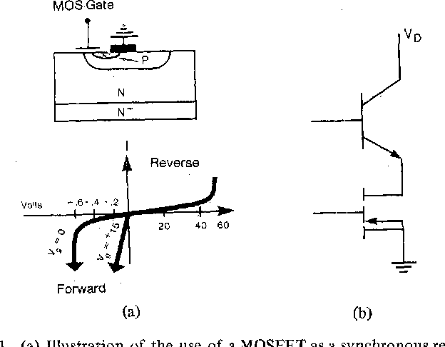 Fig. 1. (a) Illustration of the use of a MOSFET as a synchronous rectifier. (b) Illustration of the use of a MOSFET as an emitter switch.