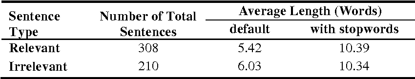 Figure 3 for A Joint Probabilistic Classification Model of Relevant and Irrelevant Sentences in Mathematical Word Problems