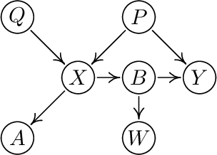 Figure 1 for Structural Intervention Distance (SID) for Evaluating Causal Graphs