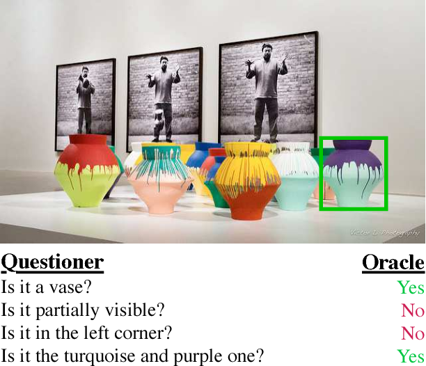 Figure 1 for GuessWhat?! Visual object discovery through multi-modal dialogue