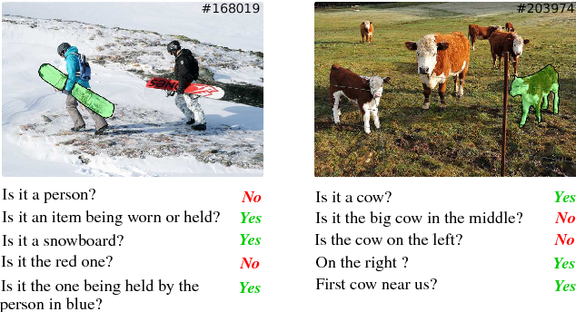 Figure 3 for GuessWhat?! Visual object discovery through multi-modal dialogue