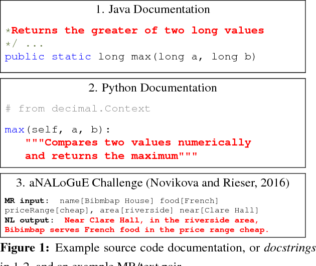 Figure 1 for The Code2Text Challenge: Text Generation in Source Code Libraries