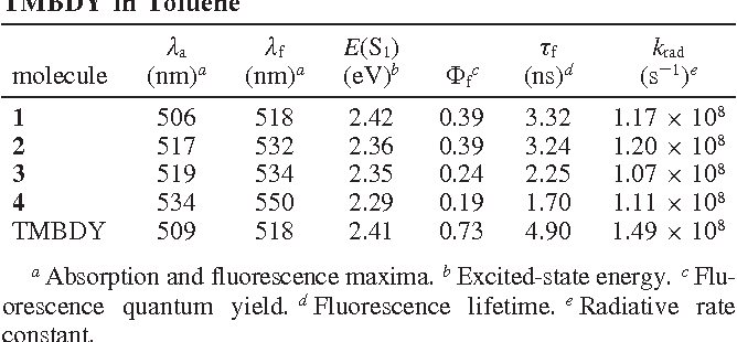 TABLE 1: Photophysical Properties of the DABS and of TMBDY in Toluene