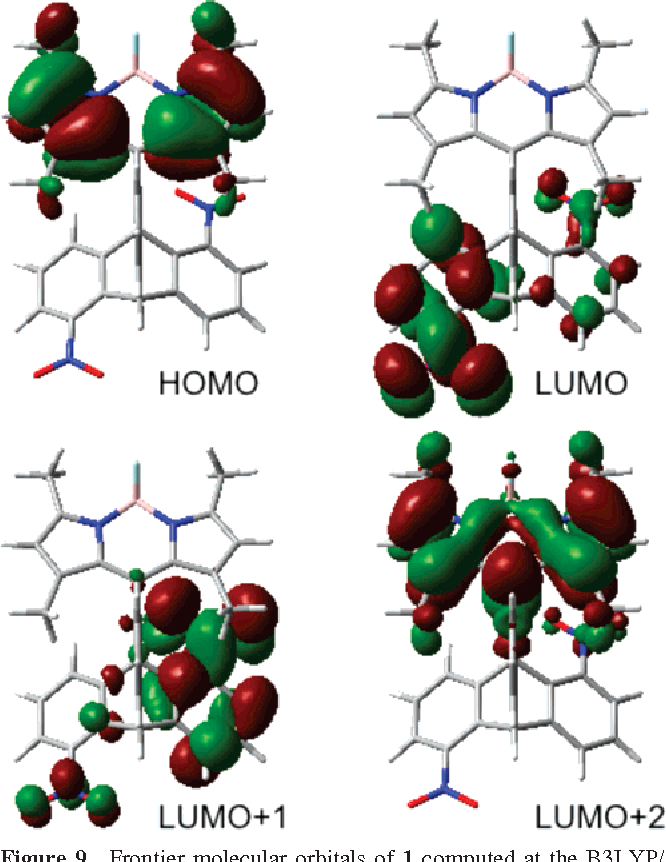 Figure 9. Frontier molecular orbitals of 1 computed at the B3LYP/ [3s2p1d] level of theory.