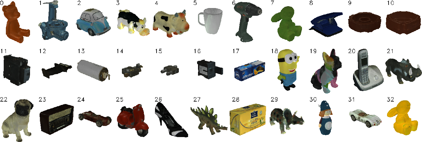 Figure 3 for HomebrewedDB: RGB-D Dataset for 6D Pose Estimation of 3D Objects