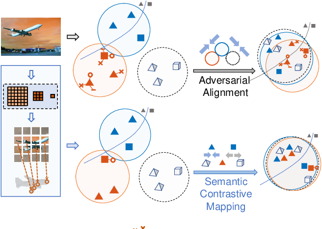 Figure 1 for Look, Cast and Mold: Learning 3D Shape Manifold from Single-view Synthetic Data