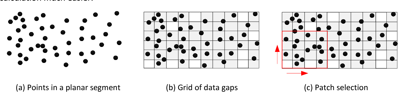 Figure 3 for Patch-based Evaluation of Dense Image Matching Quality