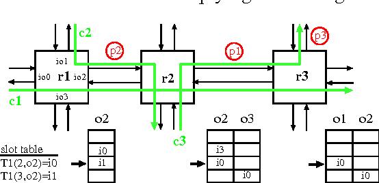 figure 4.6