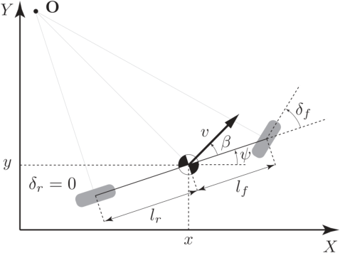 Figure 3 for Spatio-Temporal Graph Dual-Attention Network for Multi-Agent Prediction and Tracking