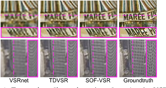 Figure 1 for Learning for Video Super-Resolution through HR Optical Flow Estimation