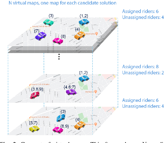 Figure 2 for A multi-objective optimization framework for on-line ridesharing systems