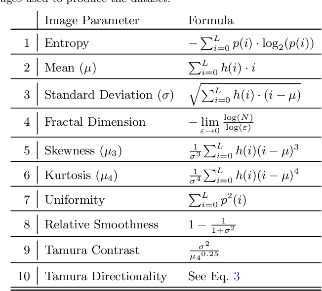 Figure 1 for A Curated Image Parameter Dataset from Solar Dynamics Observatory Mission