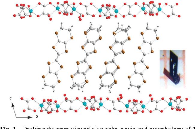 Figure 1 from (BEDT-TTF)3Cu2(C2O4)3(CH3OH)2: an organic