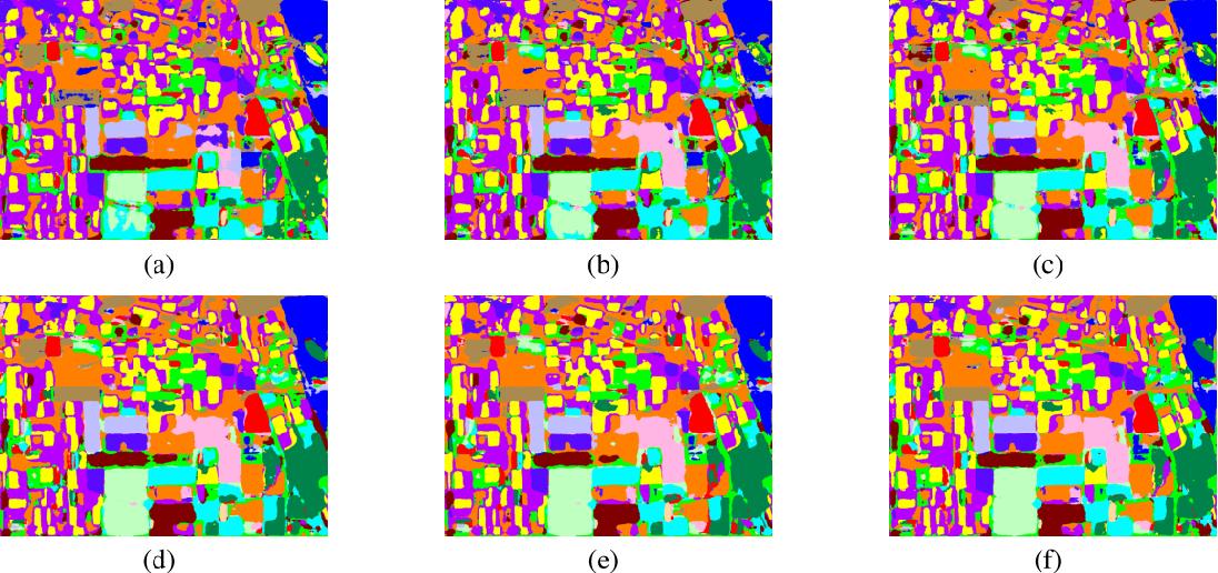 Figure 4 for Polarimetric Convolutional Network for PolSAR Image Classification