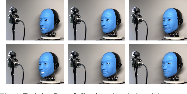 Figure 4 for Smile Like You Mean It: Driving Animatronic Robotic Face with Learned Models