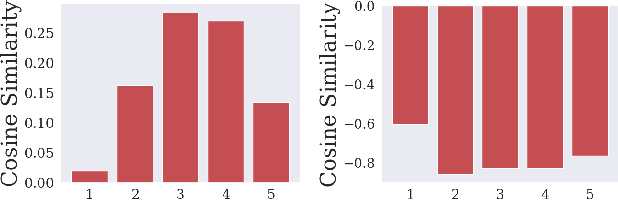 Figure 3 for Top-K Training of GANs: Improving Generators by Making Critics Less Critical