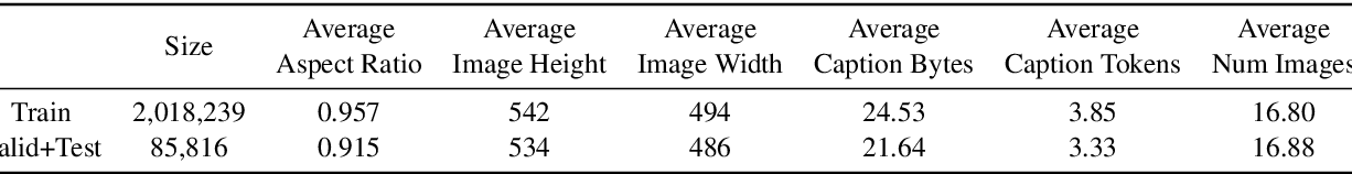 Figure 2 for Multi-Image Summarization: Textual Summary from a Set of Cohesive Images