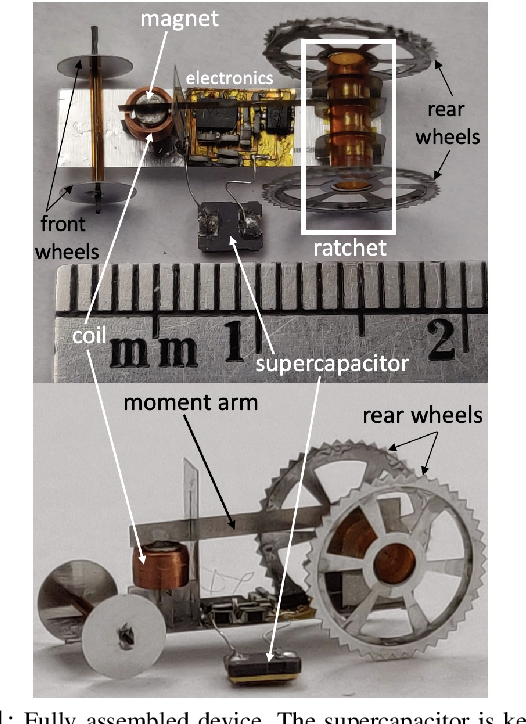 Figure 3 for An Insect-scale Self-sufficient Rolling Microrobot