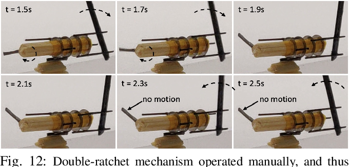Figure 4 for An Insect-scale Self-sufficient Rolling Microrobot