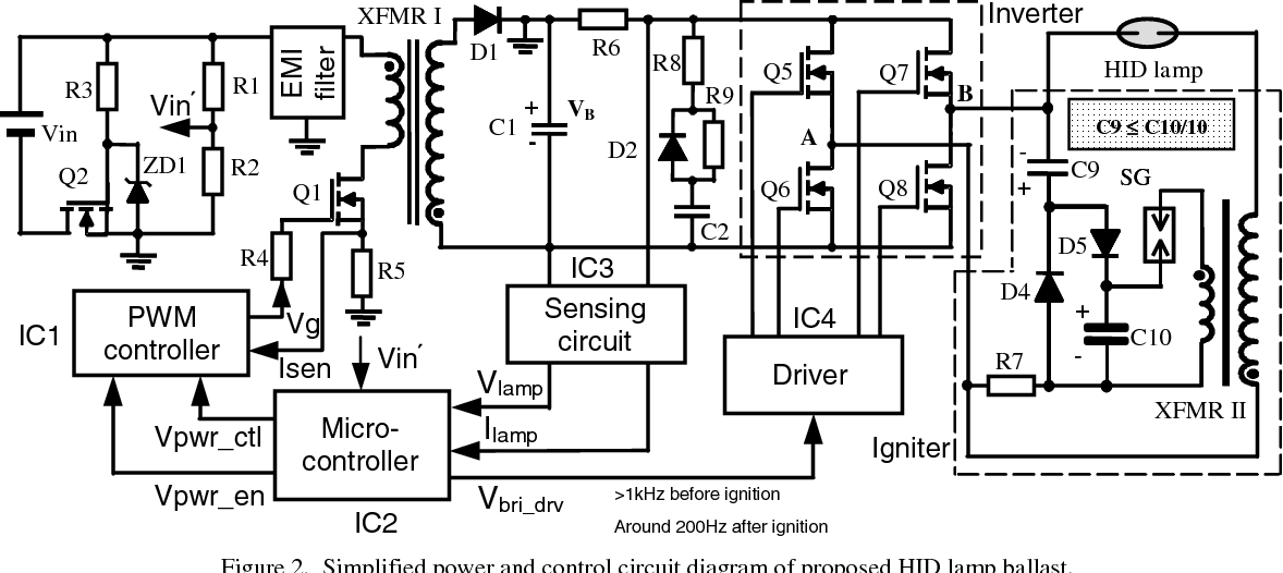 discharge lamp circuit  elegant of hid probe start with