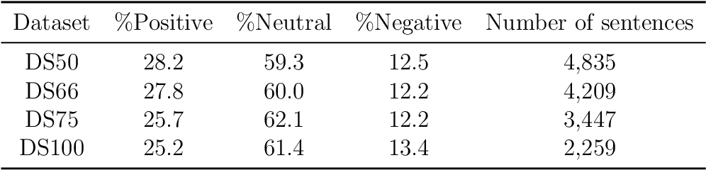 Figure 3 for Automatic Construction of Context-Aware Sentiment Lexicon in the Financial Domain Using Direction-Dependent Words