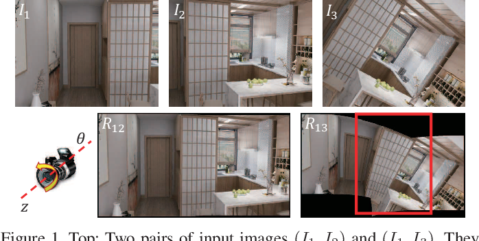 Figure 1 for Vanishing Point Guided Natural Image Stitching