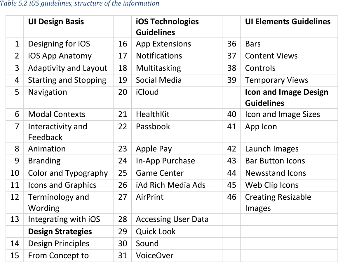 PDF] Study on heuristic usability evaluation for mobile applications