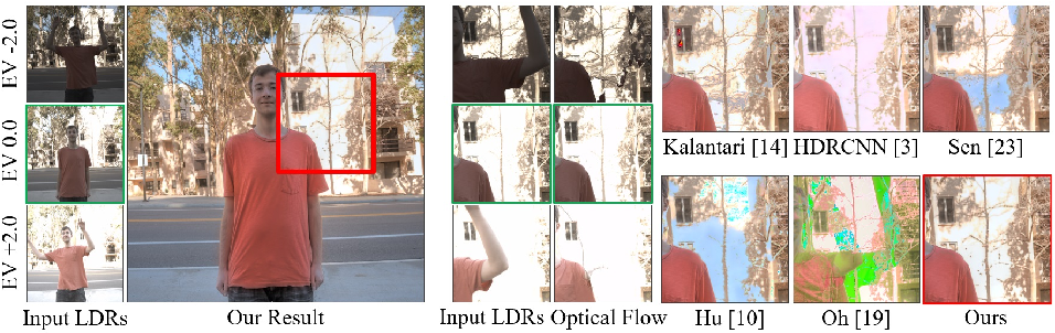 Figure 1 for Deep High Dynamic Range Imaging with Large Foreground Motions