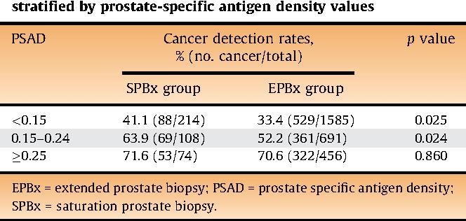 prostate biopsy jones j stephen
