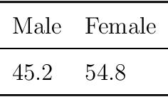Figure 2 for Optimal Representative Sample Weighting