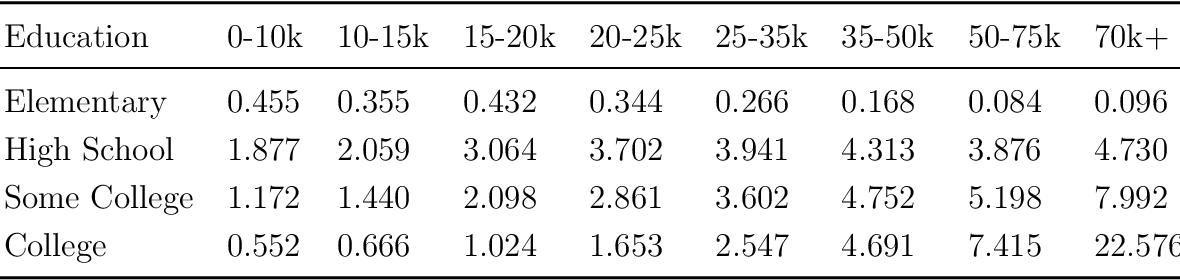 Figure 4 for Optimal Representative Sample Weighting