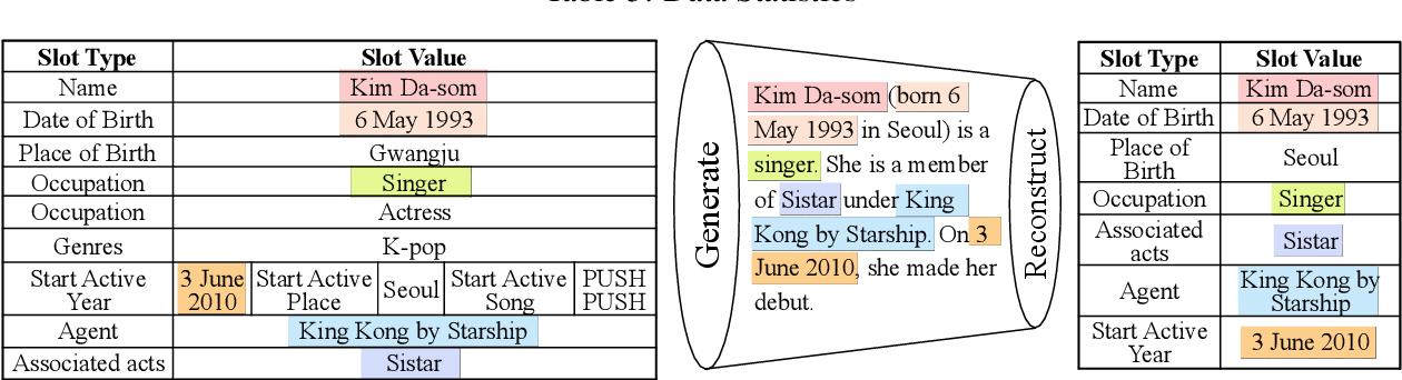 Figure 4 for Describing a Knowledge Base