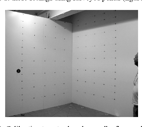 Figure 4: Calibration targets placed on walls, floor and ceiling.