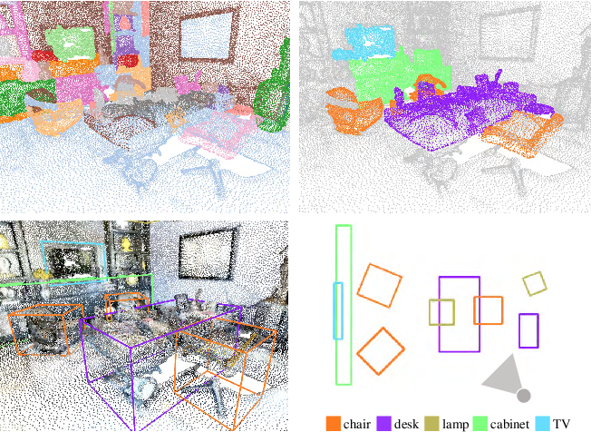 Figure 1 for Hierarchy Denoising Recursive Autoencoders for 3D Scene Layout Prediction