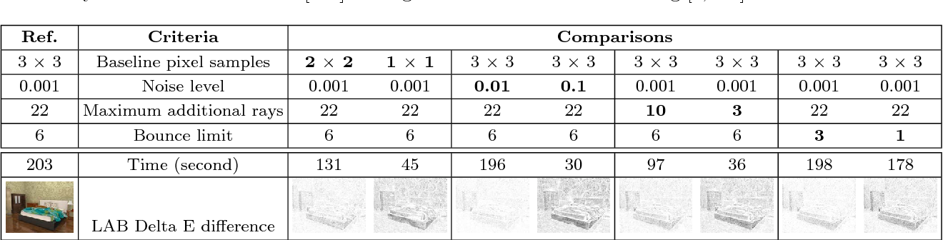 Figure 2 for Configurable 3D Scene Synthesis and 2D Image Rendering with Per-Pixel Ground Truth using Stochastic Grammars