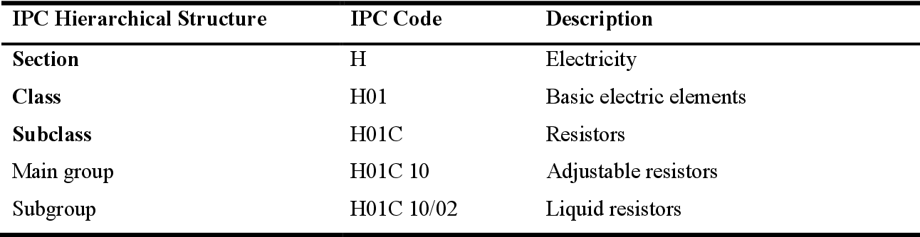 Figure 2 for Deep Learning for Technical Document Classification