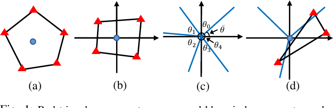 Figure 1 for Encirclement Guaranteed Cooperative Pursuit with Robust Model Predictive Control