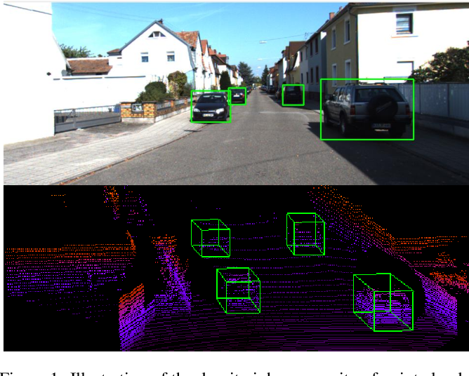 Figure 1 for DPointNet: A Density-Oriented PointNet for 3D Object Detection in Point Clouds