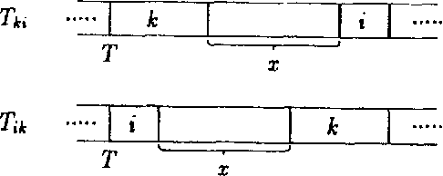 Fig. 4. Tki and Ttk
