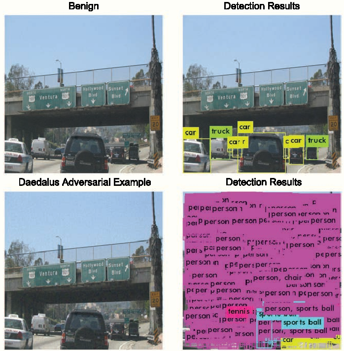 Figure 1 for Daedalus: Breaking Non-Maximum Suppression in Object Detection via Adversarial Examples
