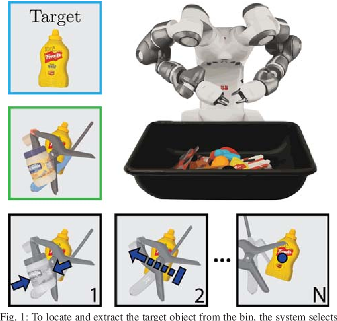 Figure 1 for Mechanical Search: Multi-Step Retrieval of a Target Object Occluded by Clutter