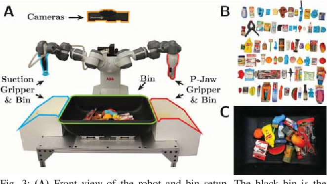 Figure 3 for Mechanical Search: Multi-Step Retrieval of a Target Object Occluded by Clutter