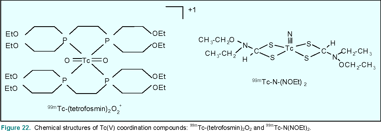 Image result for Technetium (99mTc) tetrofosmin synthesis