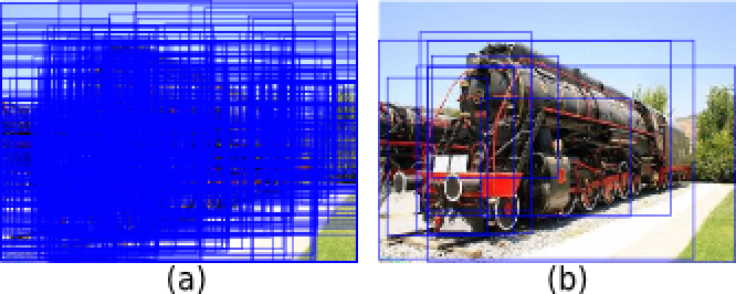 Figure 2 for Iterative Spectral Clustering for Unsupervised Object Localization