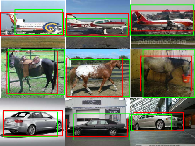 Figure 4 for Iterative Spectral Clustering for Unsupervised Object Localization