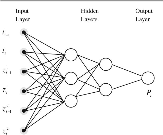 artificial neural network ieee paper pdf