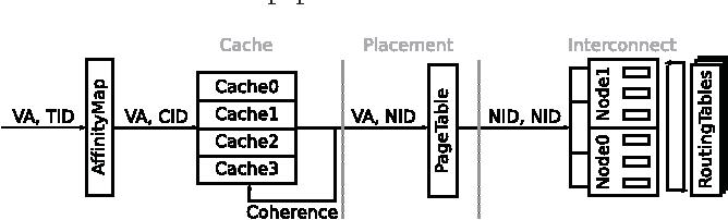 Gaussian Linux