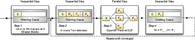 Profiling Directed NUMA Optimization on Linux Systems: A Case Study